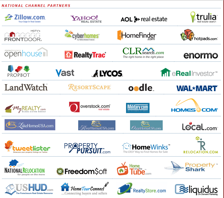 syndication partners for lowpaymenthome.com